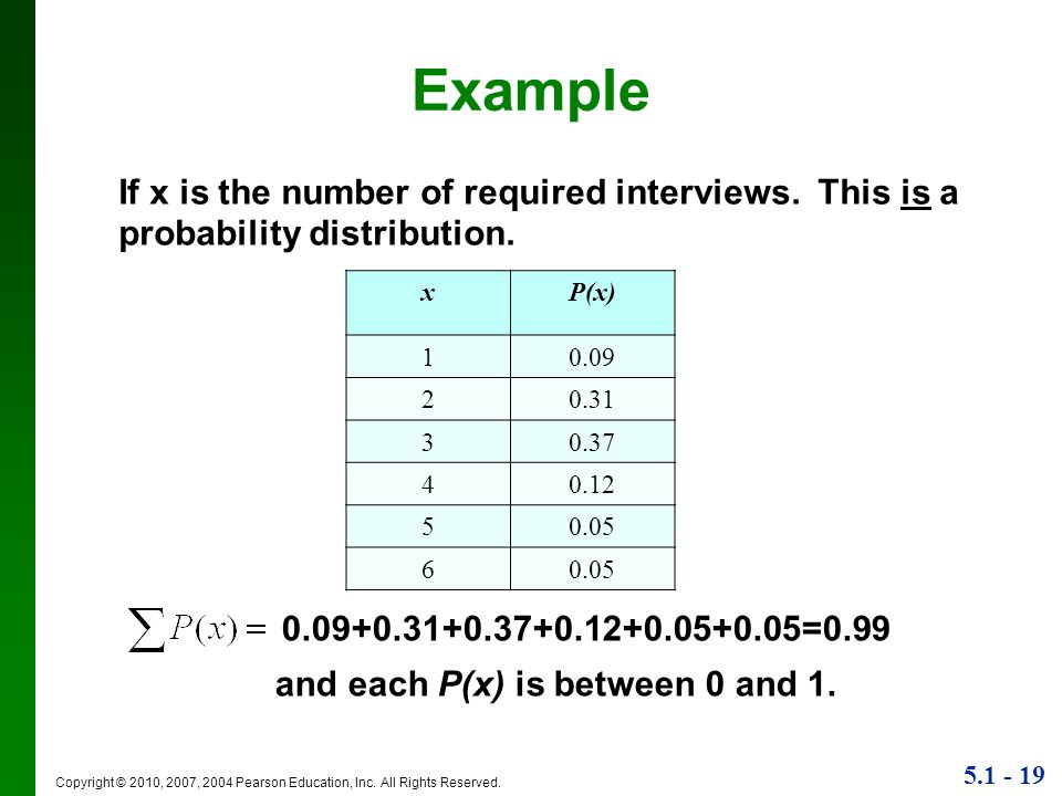 Example If x is the number of required interviews. This is a probability distribution. x. P(x) 1.
