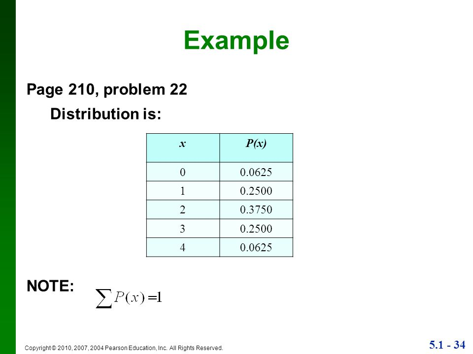 Example Page 210, problem 22 Distribution is: NOTE: x P(x) 0.0625 1
