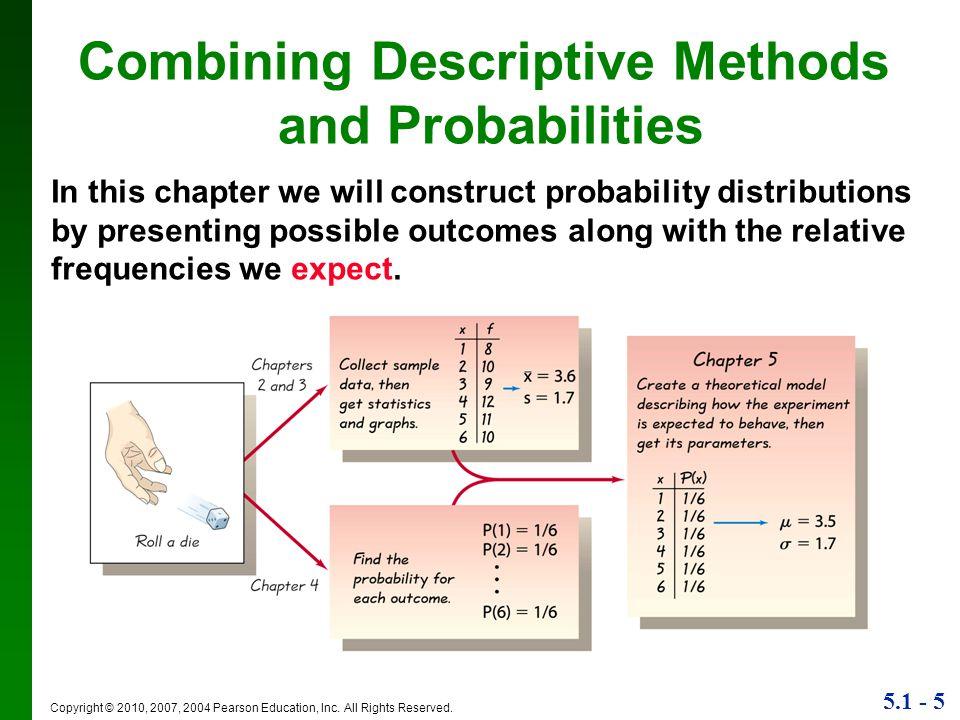 Combining Descriptive Methods