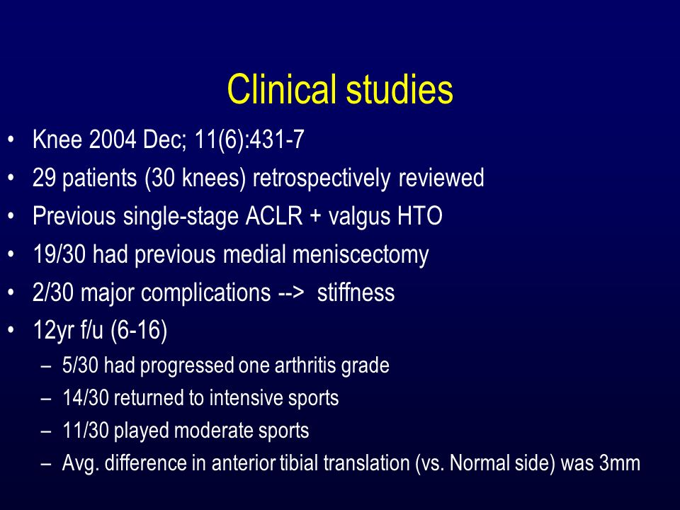 Clinical studies Knee 2004 Dec; 11(6):431-7