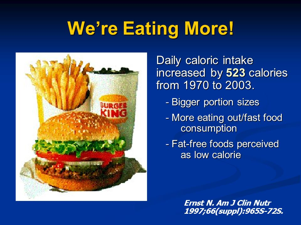 We're Eating More! Daily caloric intake increased by 523 calories from 1970 to 2003.