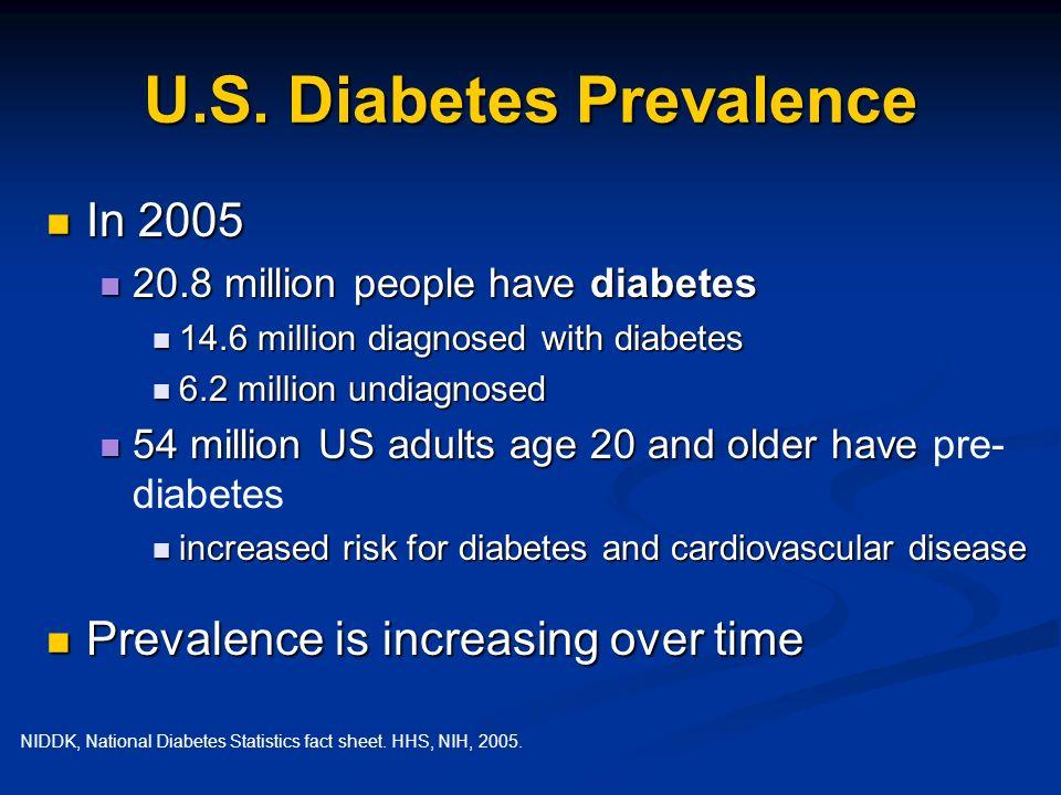 U.S. Diabetes Prevalence
