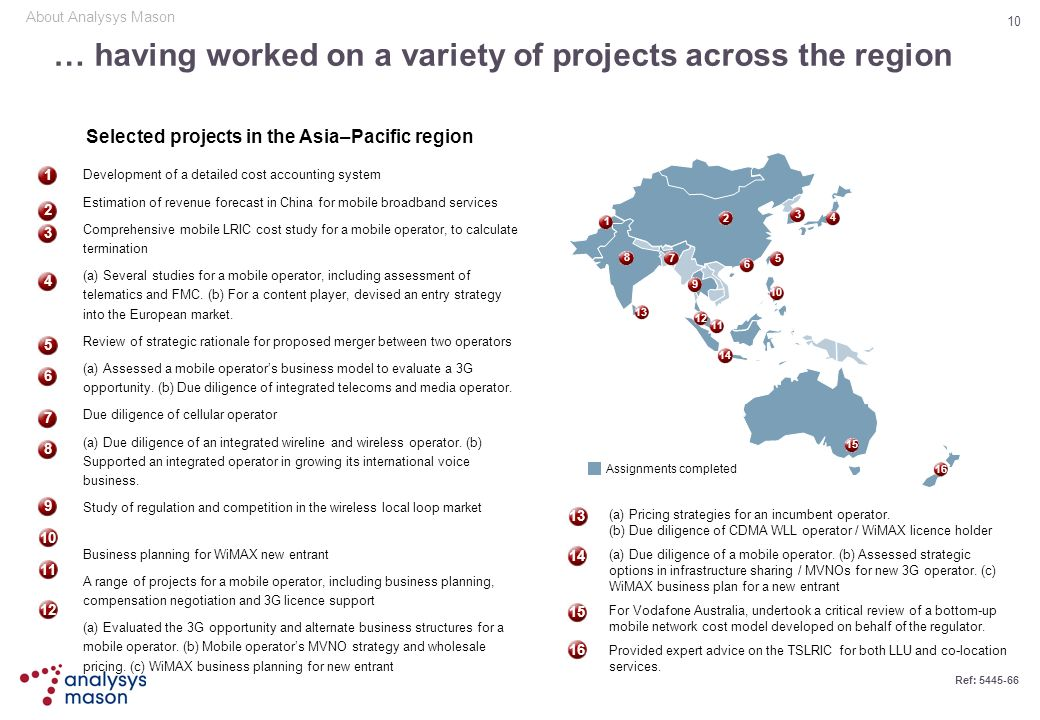 … having worked on a variety of projects across the region