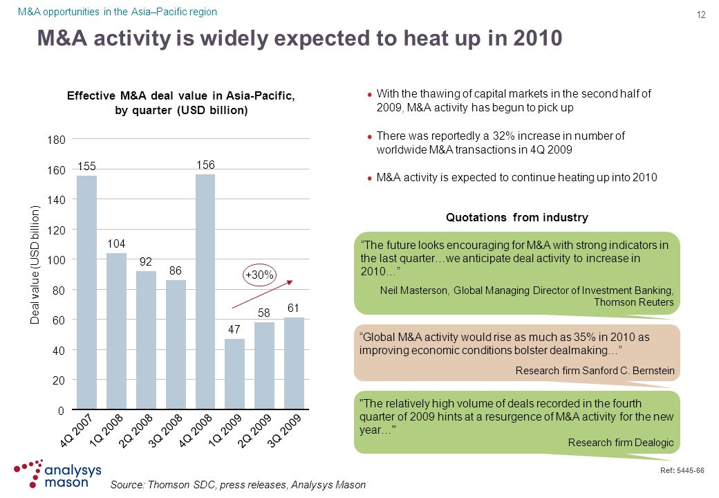M&A activity is widely expected to heat up in 2010