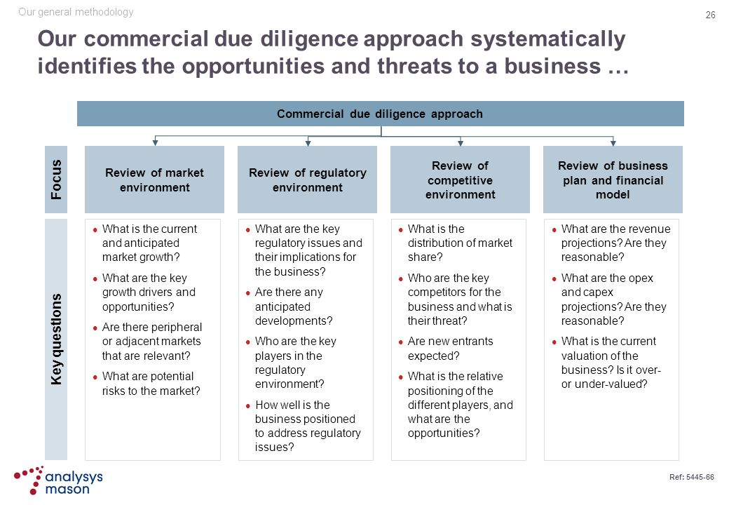 Commercial due diligence approach