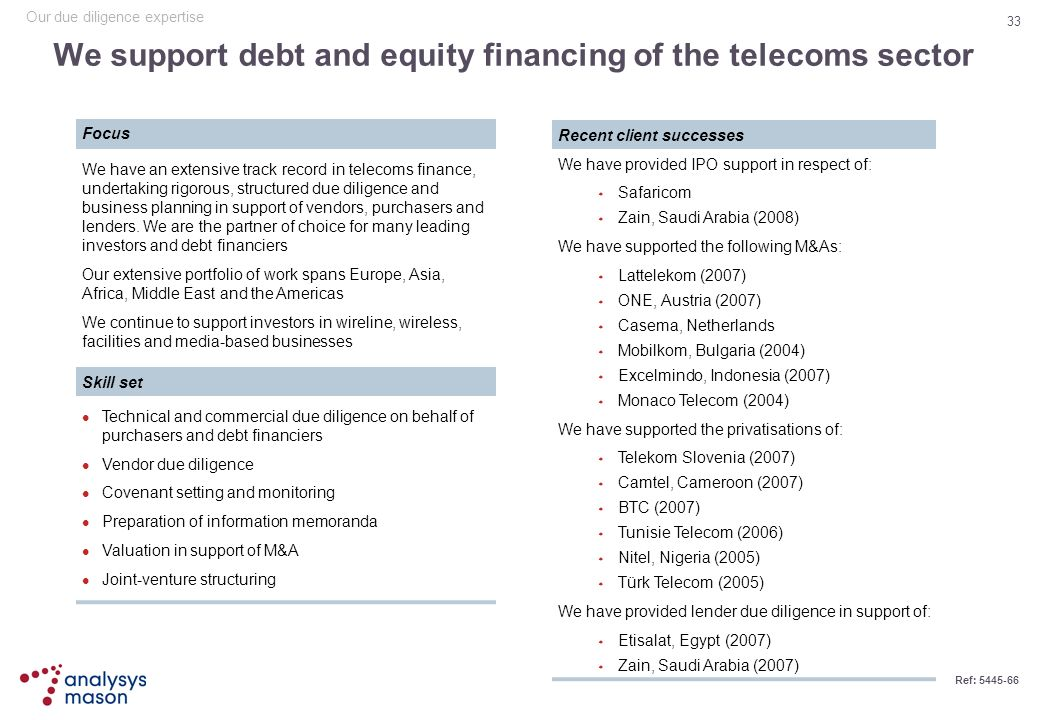 We support debt and equity financing of the telecoms sector