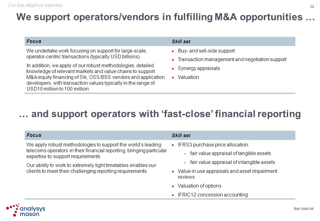 We support operators/vendors in fulfilling M&A opportunities …