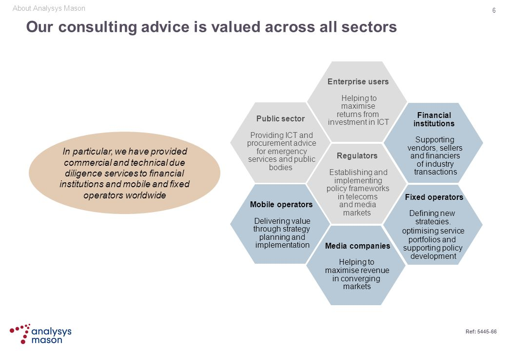 Our consulting advice is valued across all sectors