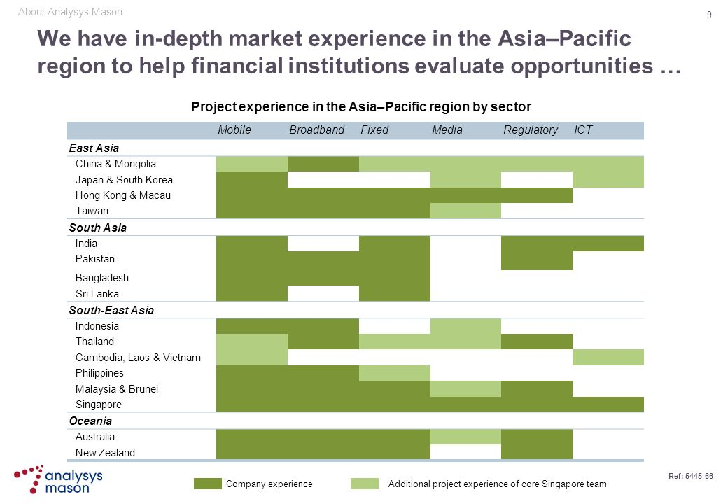 About Analysys Mason We have in-depth market experience in the Asia–Pacific region to help financial institutions evaluate opportunities …