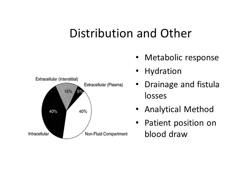Distribution and Other