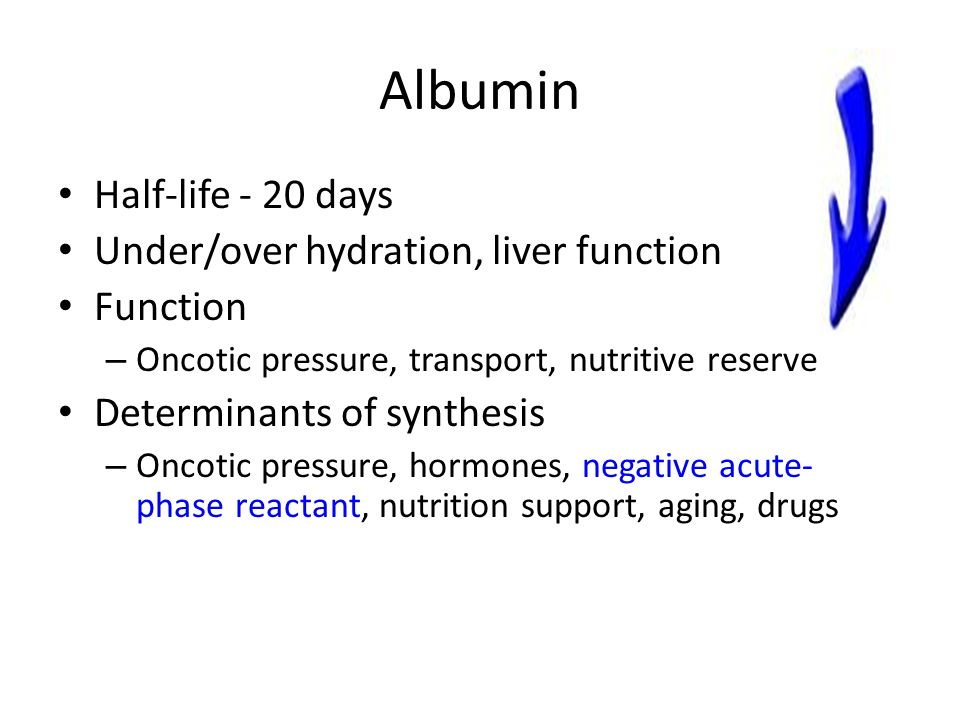 Albumin Half-life - 20 days Under/over hydration, liver function