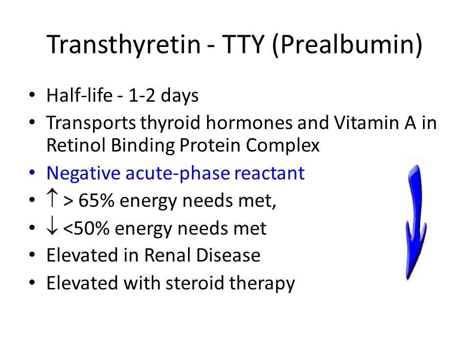 Transthyretin - TTY (Prealbumin)