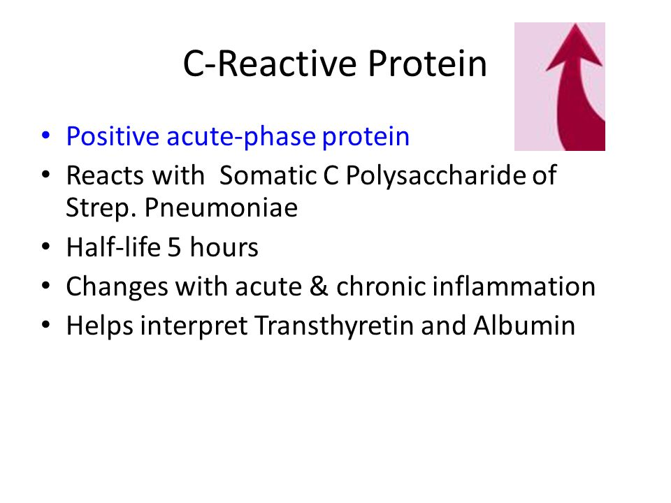 C-Reactive Protein Positive acute-phase protein