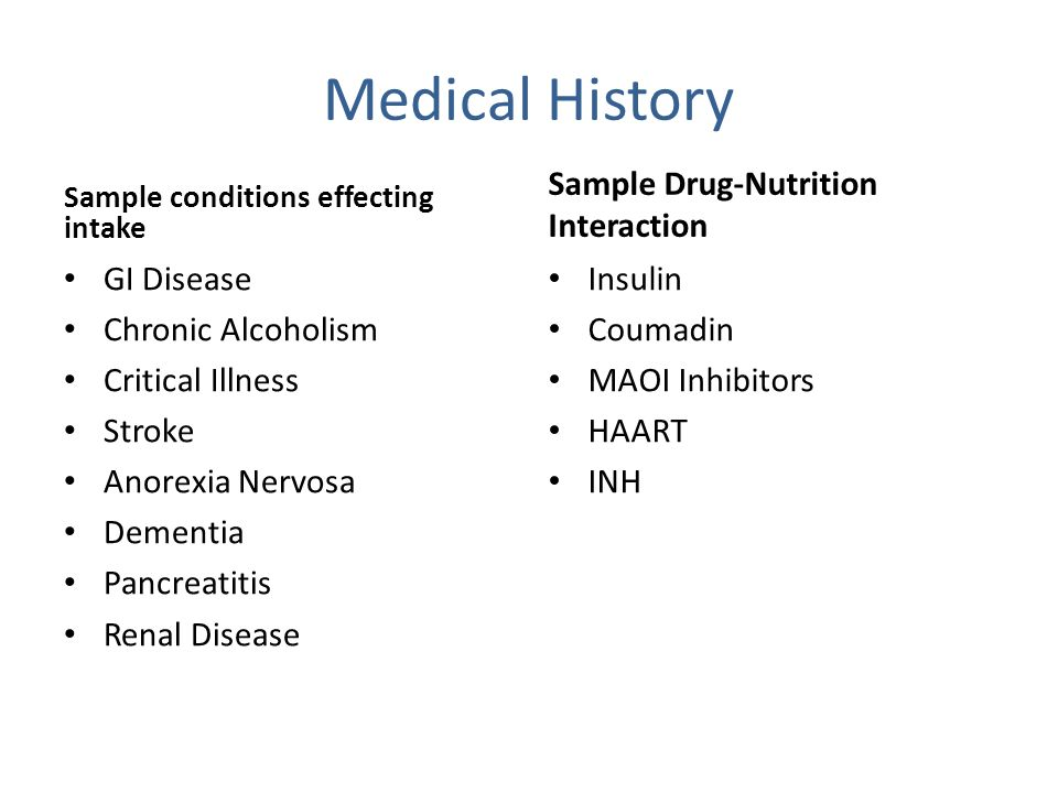 Medical History Sample Drug-Nutrition Interaction GI Disease