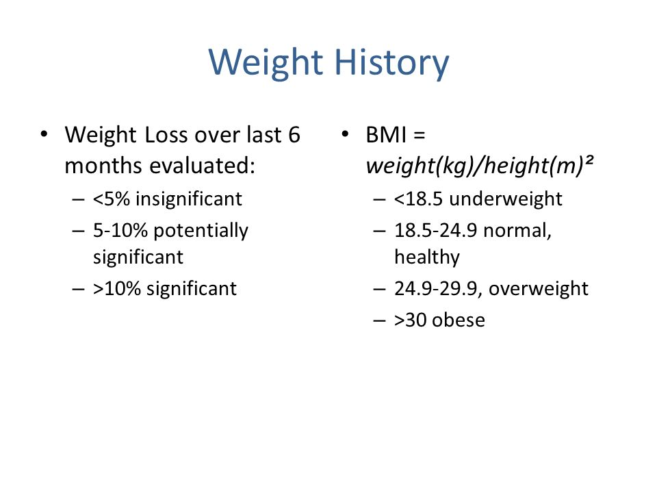 Weight History Weight Loss over last 6 months evaluated: