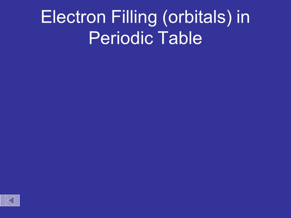Electron Filling (orbitals) in Periodic Table