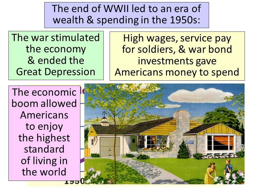 The end of WWII led to an era of wealth & spending in the 1950s: