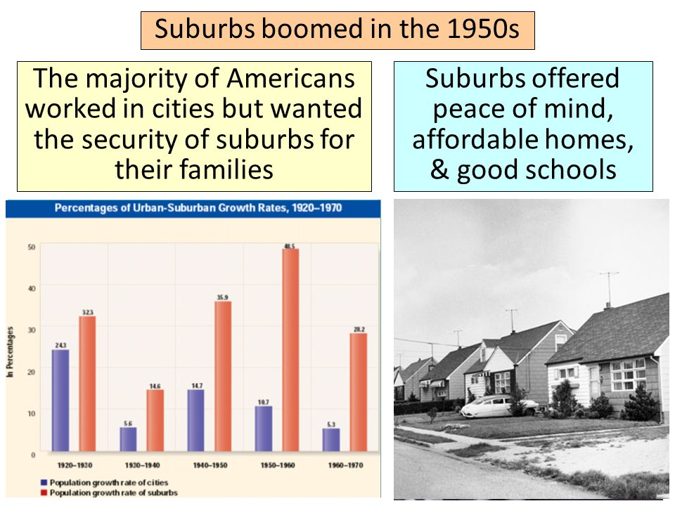 Suburbs offered peace of mind, affordable homes, & good schools