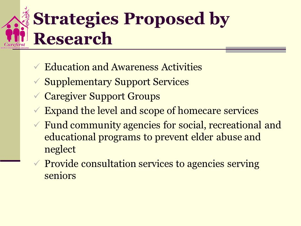 Strategies Proposed by Research