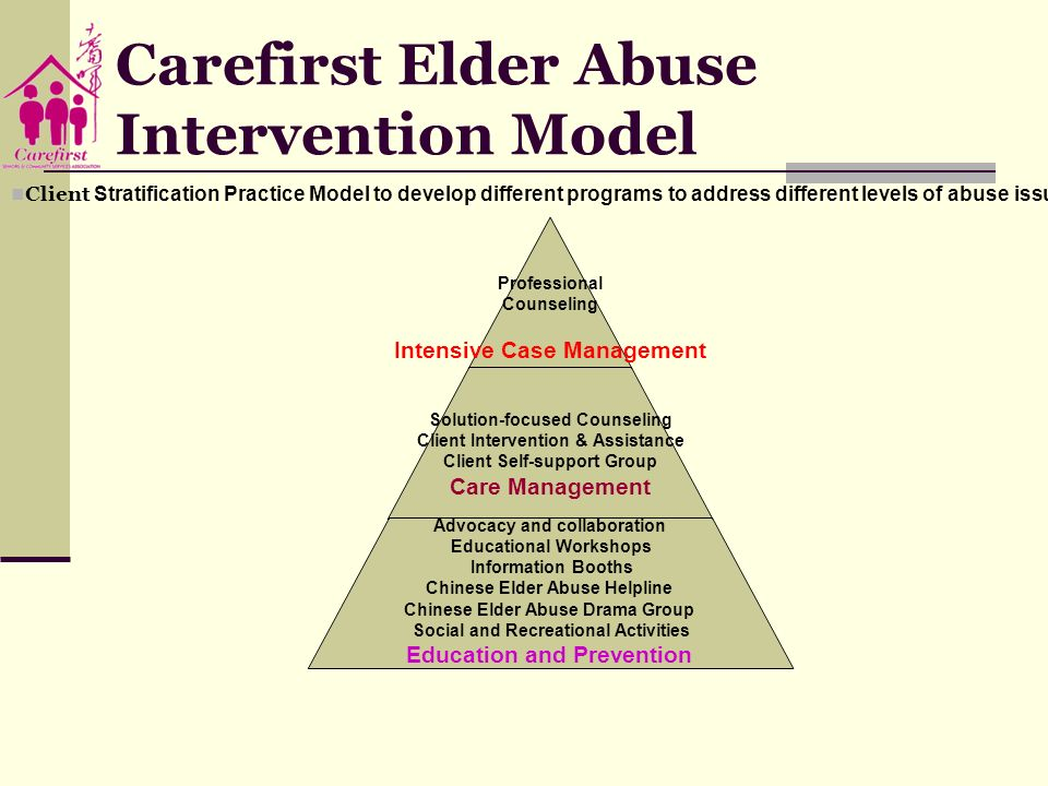 Carefirst Elder Abuse Intervention Model