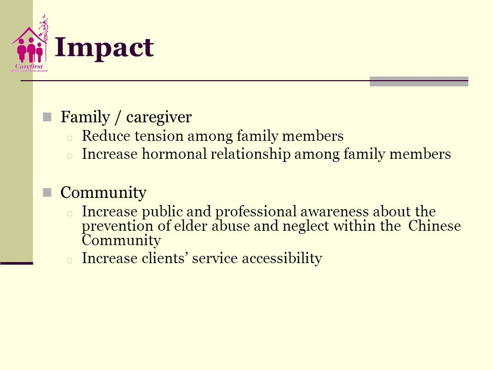 Impact Family / caregiver Community