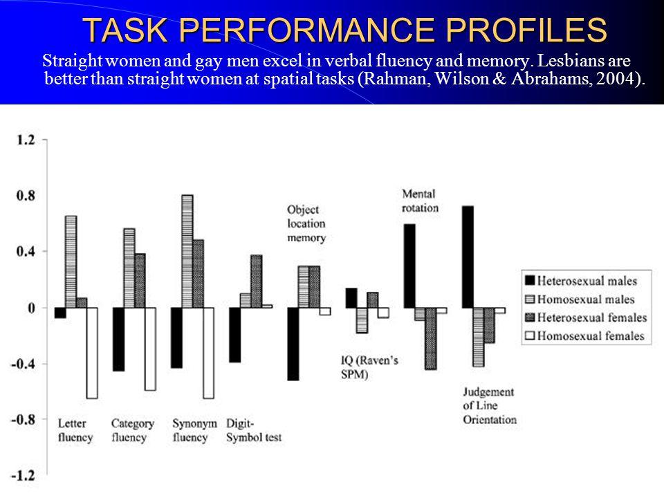 TASK PERFORMANCE PROFILES
