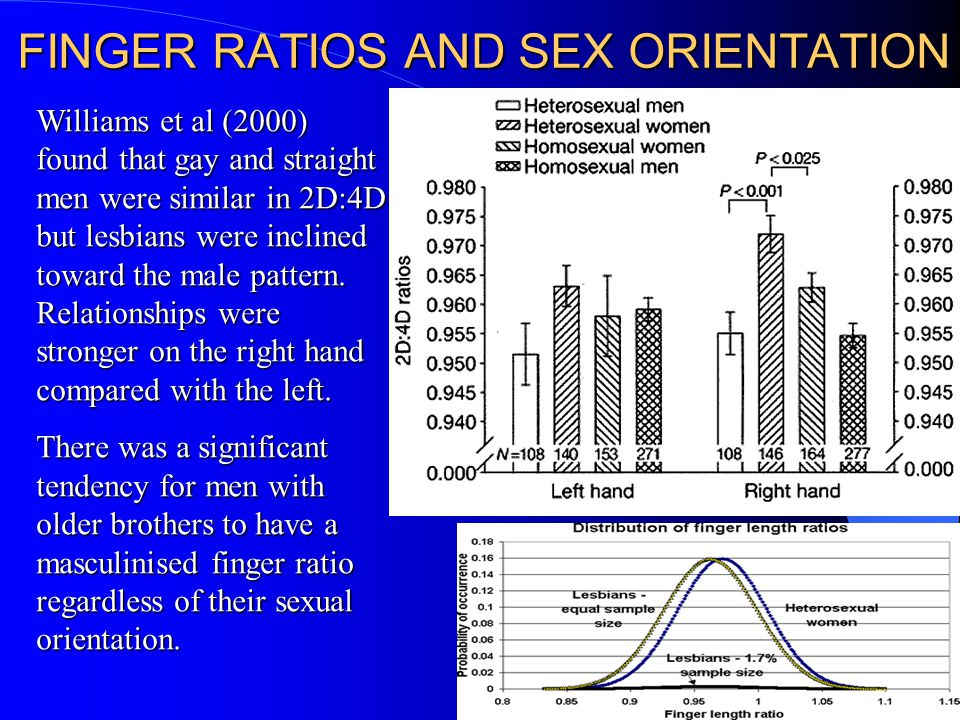 FINGER RATIOS AND SEX ORIENTATION