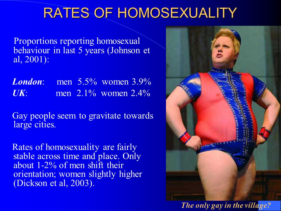 RATES OF HOMOSEXUALITY