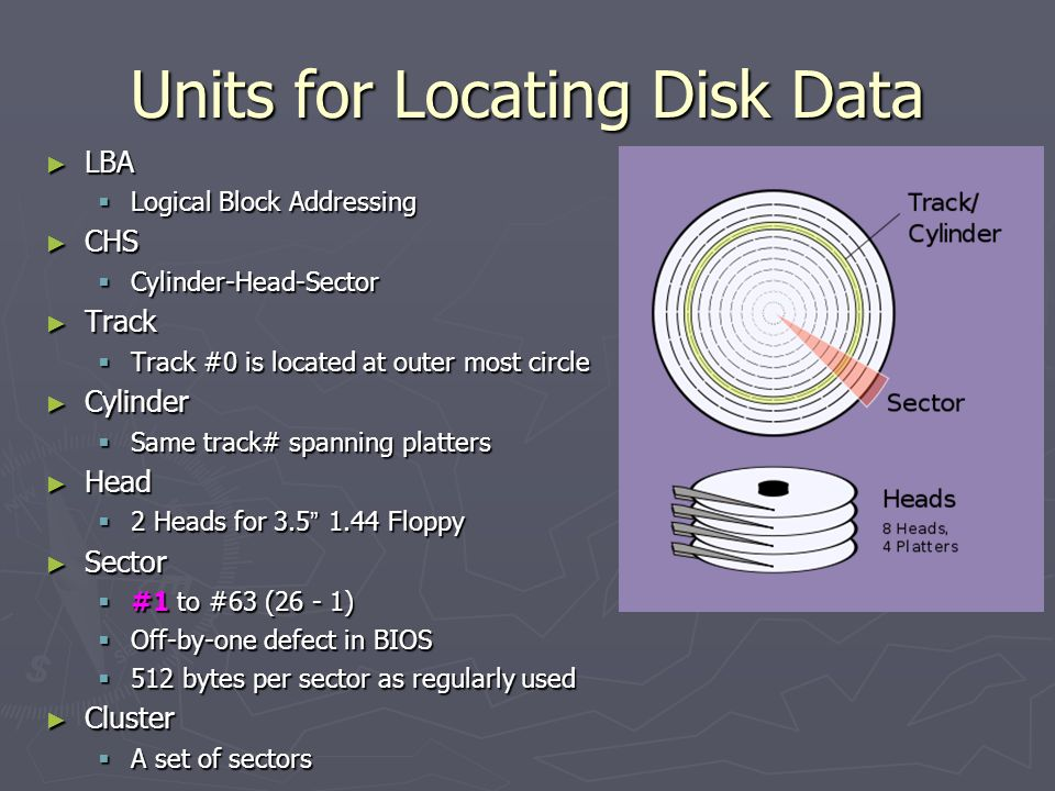 Units for Locating Disk Data