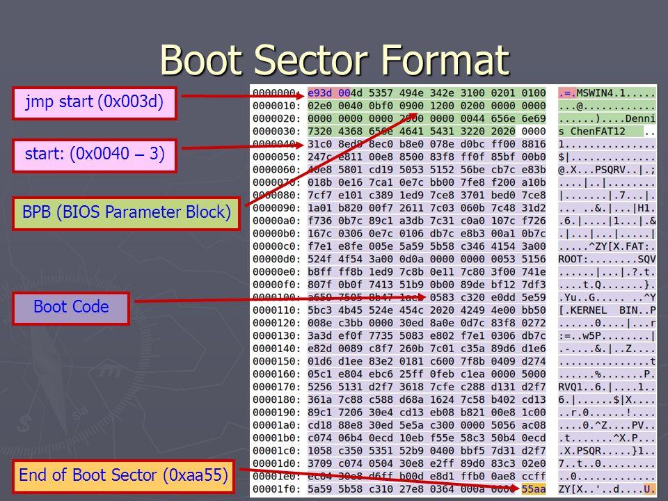 Boot Sector Format jmp start (0x003d) start: (0x0040 – 3)