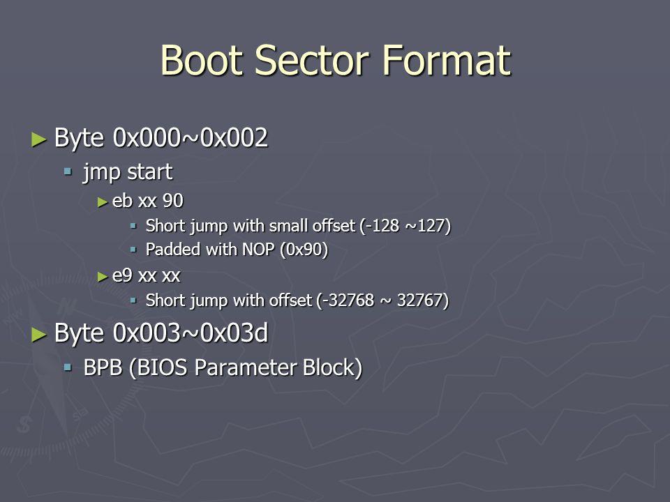 Boot Sector Format Byte 0x000~0x002 Byte 0x003~0x03d jmp start