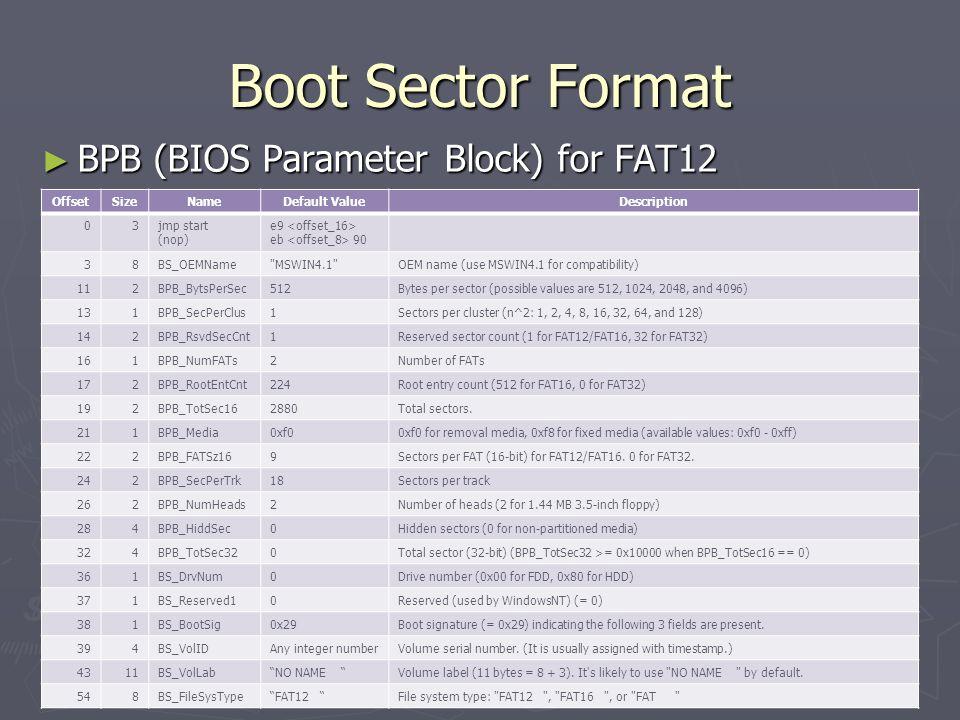 Boot Sector Format BPB (BIOS Parameter Block) for FAT12 Offset Size