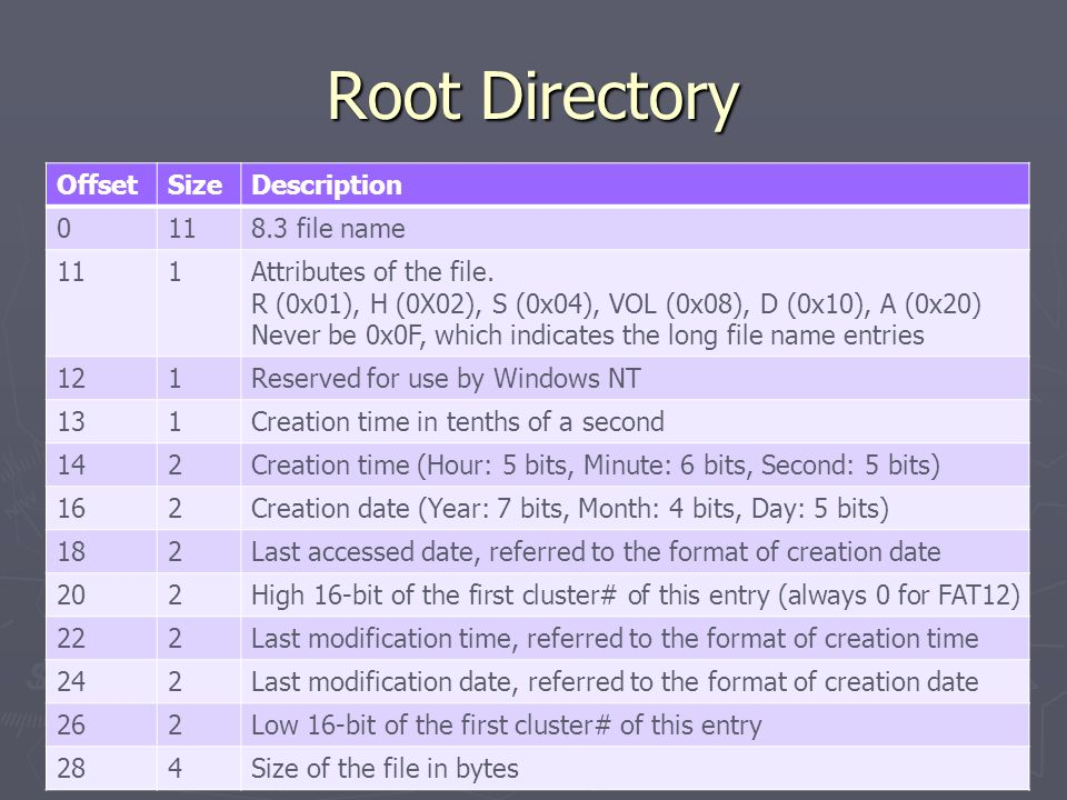 Root Directory Offset Size Description 11 8.3 file name 1