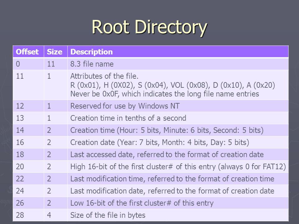 Root Directory Offset Size Description 11 8.3 file name 1