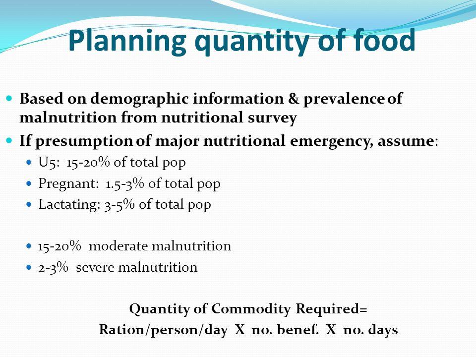 Planning quantity of food