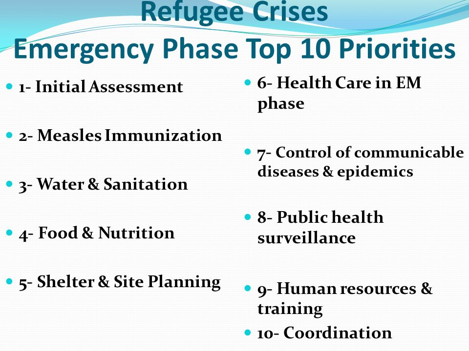 Refugee Crises Emergency Phase Top 10 Priorities