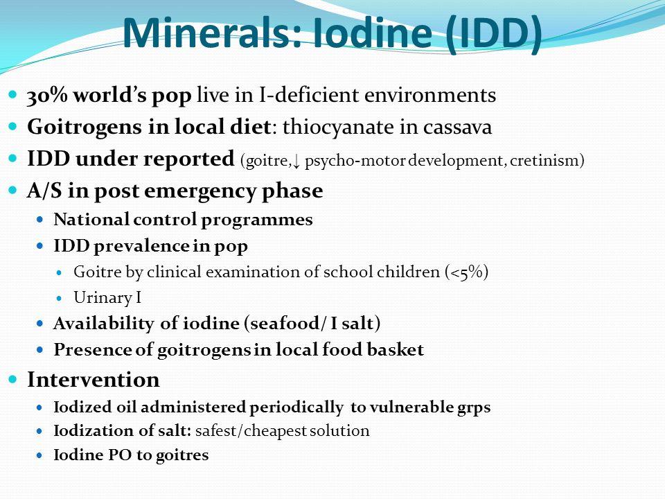 Minerals: Iodine (IDD)