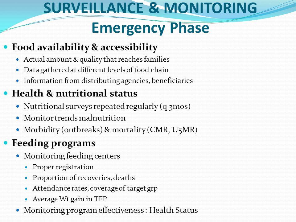 SURVEILLANCE & MONITORING Emergency Phase