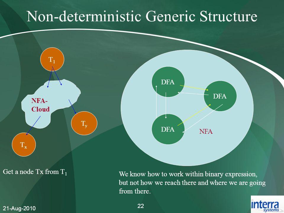 Non-deterministic Generic Structure