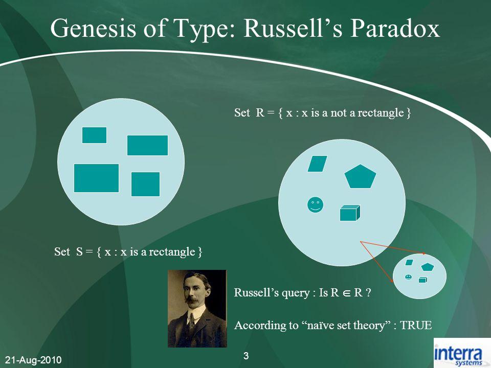 Genesis of Type: Russell's Paradox
