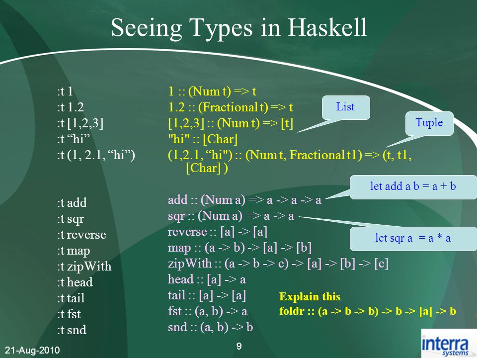 Seeing Types in Haskell