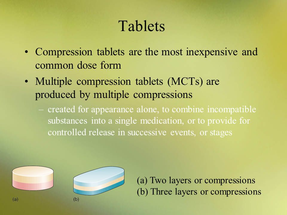 Tablets Compression tablets are the most inexpensive and common dose form.