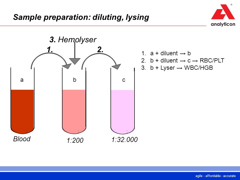 Sample preparation: diluting, lysing