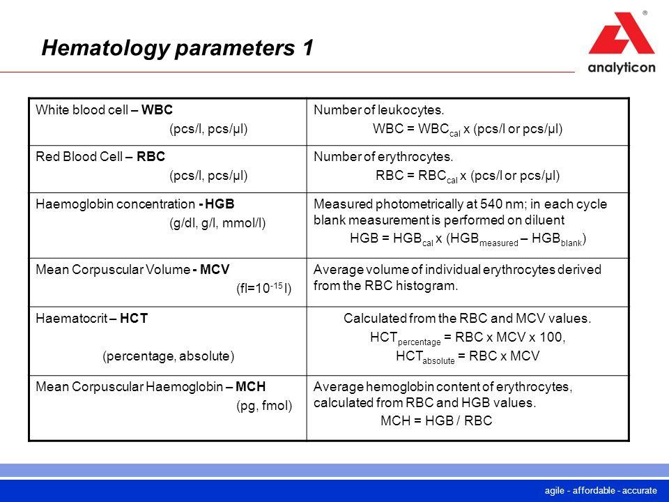 Hematology parameters 1