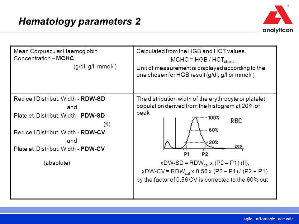 Hematology parameters 2