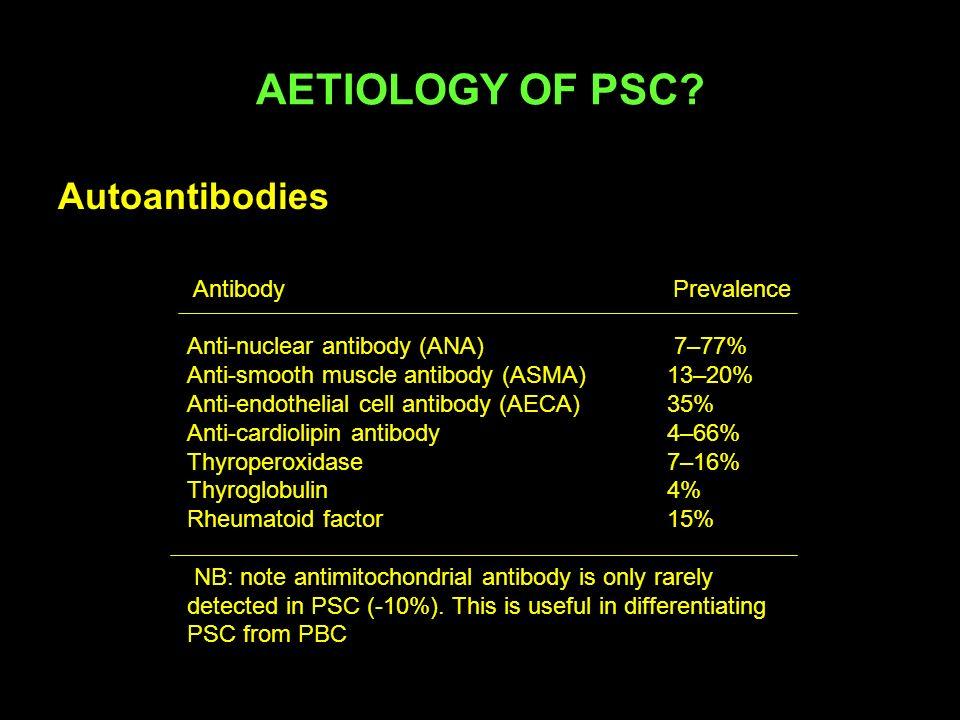 AETIOLOGY OF PSC Autoantibodies Antibody Prevalence