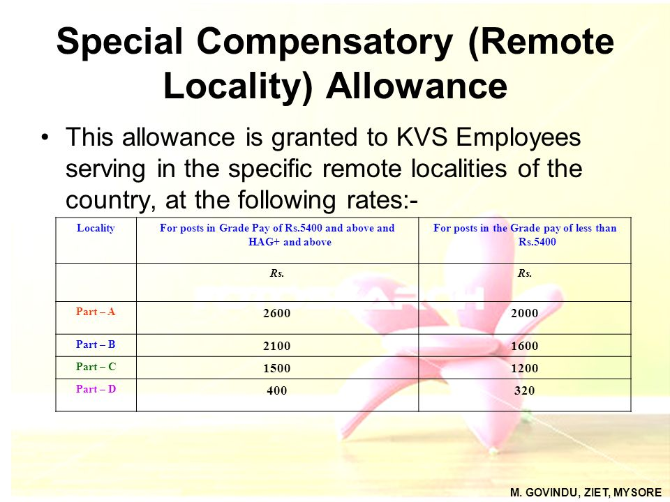 Special Compensatory (Remote Locality) Allowance