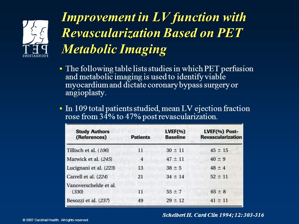 Improvement in LV function with Revascularization Based on PET Metabolic Imaging