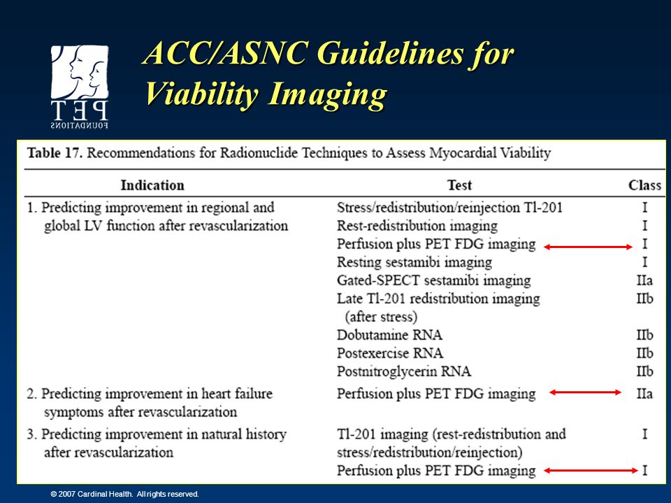 ACC/ASNC Guidelines for Viability Imaging
