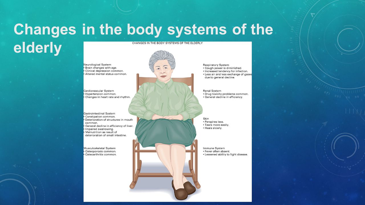 Changes in the body systems of the elderly